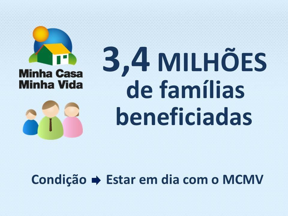 beneficiadas 3,4 MILHÕES Condição Estar em dia com o MCMV de famílias