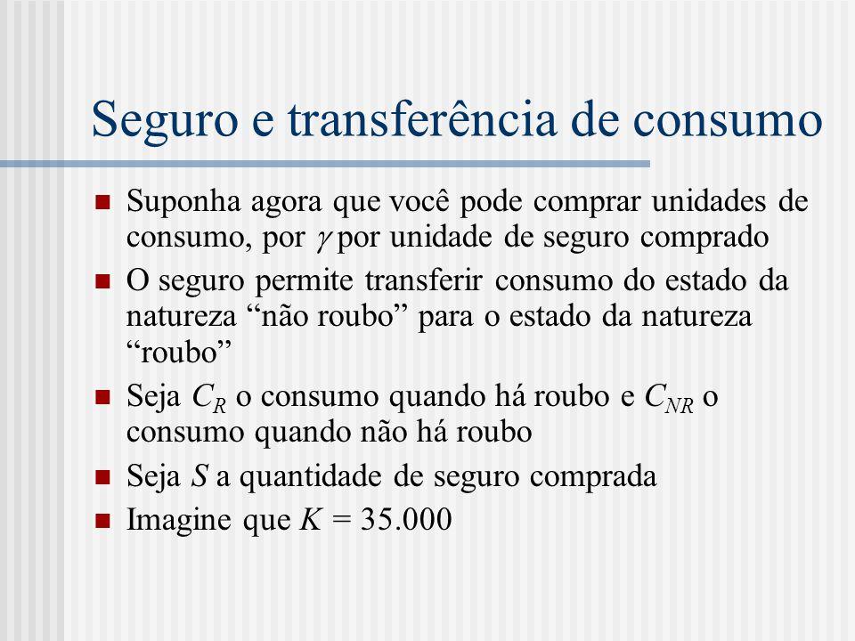 Seguro e transferência de consumo  Suponha agora que você pode comprar unidades de consumo, por  por unidade de seguro comprado  O seguro permite t