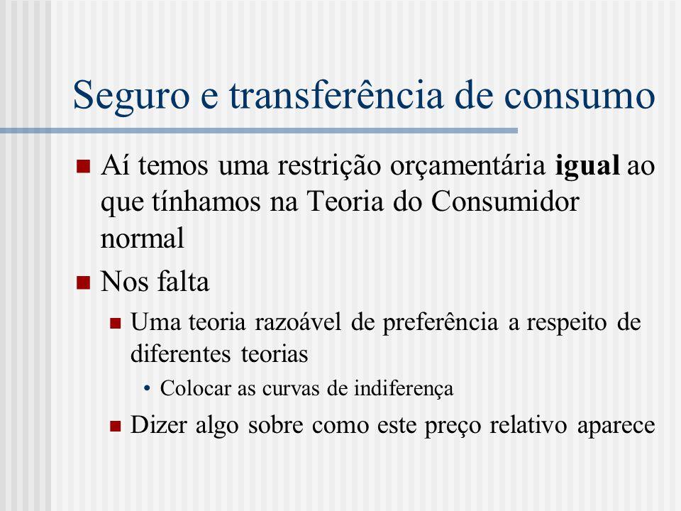Seguro e transferência de consumo  Aí temos uma restrição orçamentária igual ao que tínhamos na Teoria do Consumidor normal  Nos falta  Uma teoria
