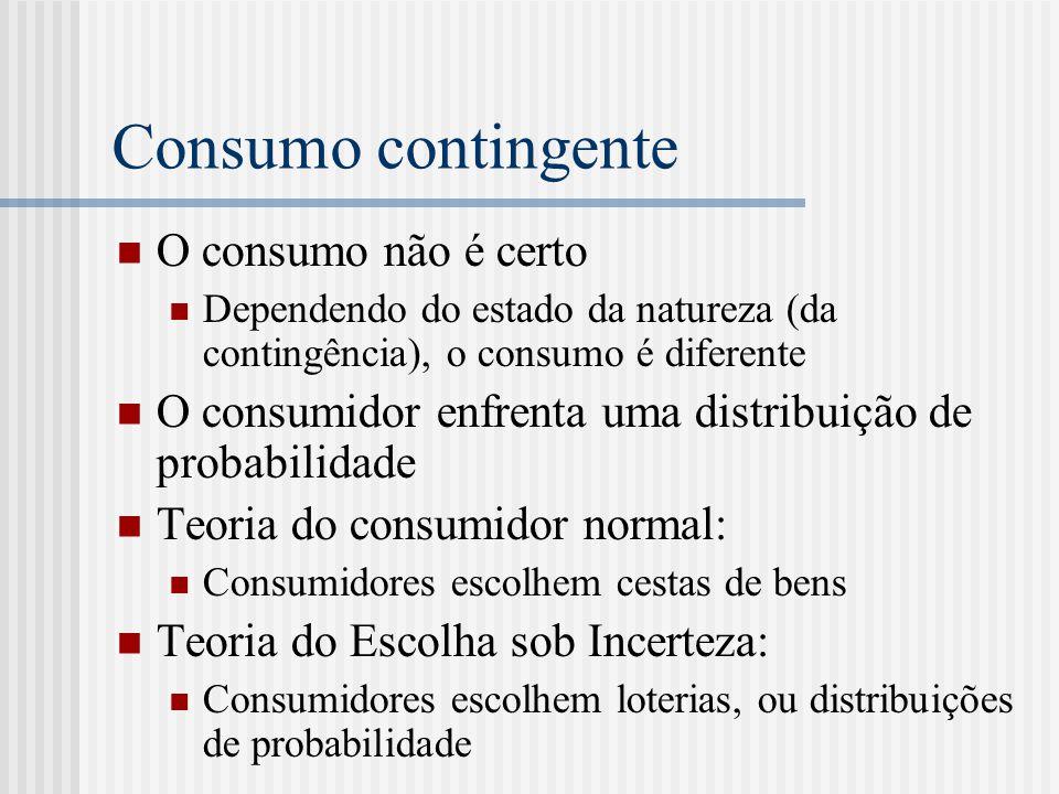 Consumo contingente  O consumo não é certo  Dependendo do estado da natureza (da contingência), o consumo é diferente  O consumidor enfrenta uma di