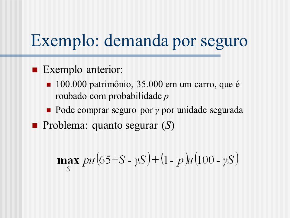 Exemplo: demanda por seguro  Exemplo anterior:  100.000 patrimônio, 35.000 em um carro, que é roubado com probabilidade p  Pode comprar seguro por