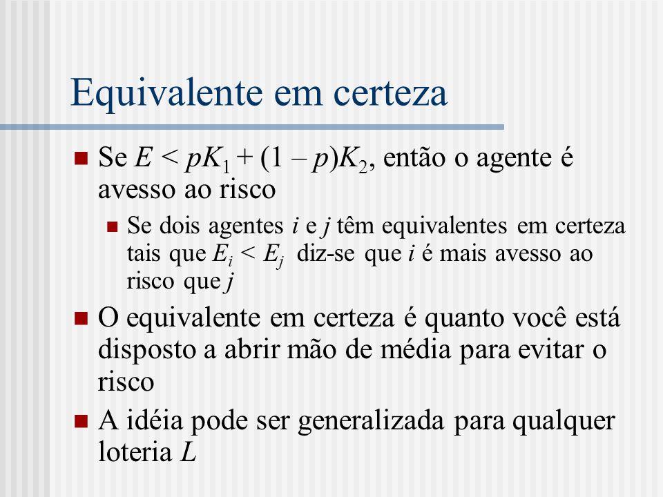 Equivalente em certeza  Se E < pK 1 + (1 – p)K 2, então o agente é avesso ao risco  Se dois agentes i e j têm equivalentes em certeza tais que E i <