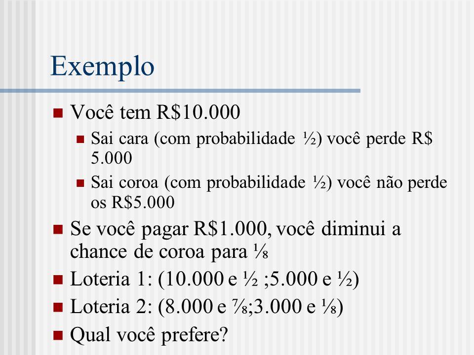 Preferências sobre loterias: o modelo geral  Dois estados da natureza, mutuamente exclusivos e exaustivos: 1 e 2  Consumo contingente: (C 1, C 2 )  Probabilidades: π 1 e π 2, π 1 + π 2 = 1  Utilidade, formato geral: Consumo contingente, os bens probabilidades, os parâmetros