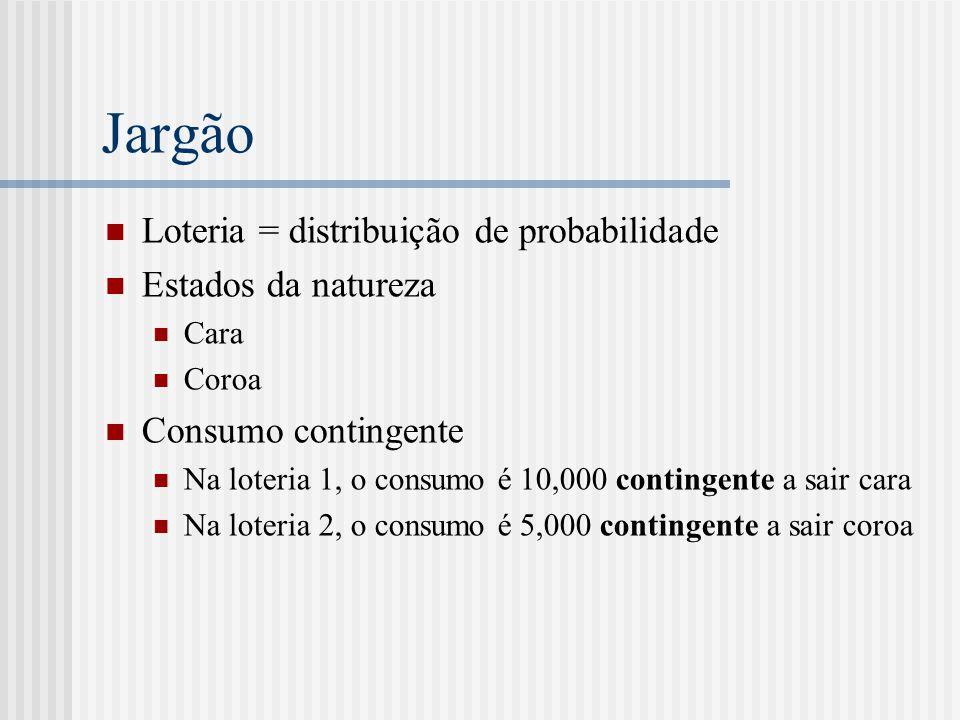 Outro exemplo  Você tem R$100.000, sendo que destes K reais estão na forma de um carro  Com probabilidade p  (0,1), o carro é roubado  Mas você pode fazer um seguro, pagando  reais  Loteria 1 (comprando seguro)  (100.000 – , 1; 100.000 – , 1) •Já sei, é uma loteria meio boba, que se chama de degenerada  Loteria 2 (sem seguro)  (100.000 – K, p; 100.000, 1 - p)