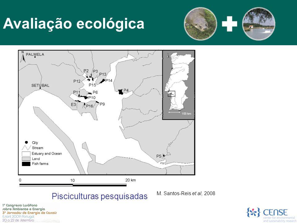 Avaliação ecológica Pisciculturas pesquisadas M. Santos-Reis et al, 2008