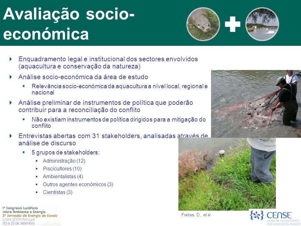 Avaliação socio- económica  Enquadramento legal e institucional dos sectores envolvidos (aquacultura e conservação da natureza)  Análise socio-econó
