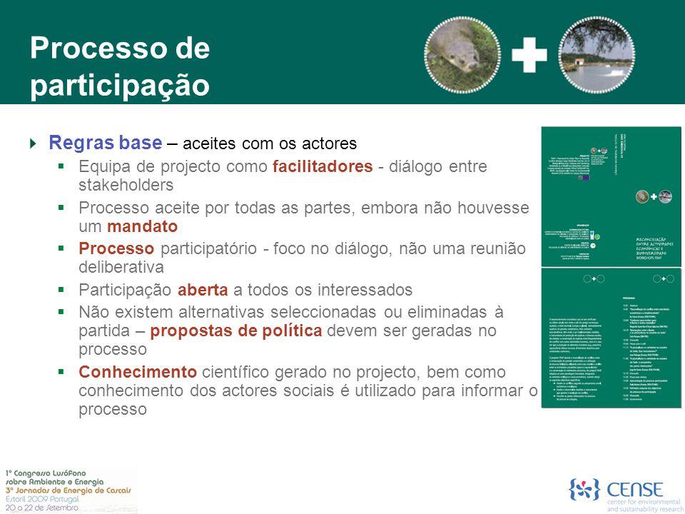  Regras base – aceites com os actores  Equipa de projecto como facilitadores - diálogo entre stakeholders  Processo aceite por todas as partes, emb