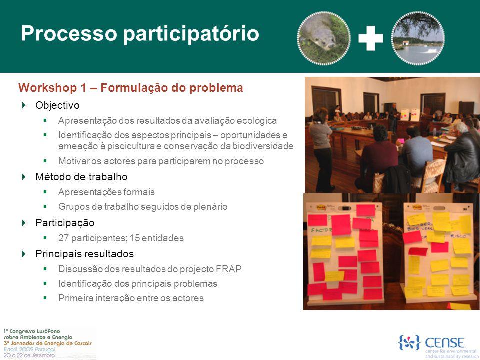 Workshop 1 – Formulação do problema  Objectivo  Apresentação dos resultados da avaliação ecológica  Identificação dos aspectos principais – oportun