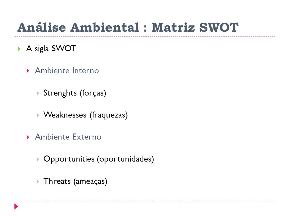 Análise Ambiental : Matriz SWOT  A sigla SWOT  Ambiente Interno  Strenghts (forças)  Weaknesses (fraquezas)  Ambiente Externo  Opportunities (op