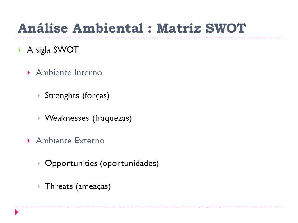 Matriz SWOT  Interno  pode ser controlado  Externo  pode apenas ser monitorado
