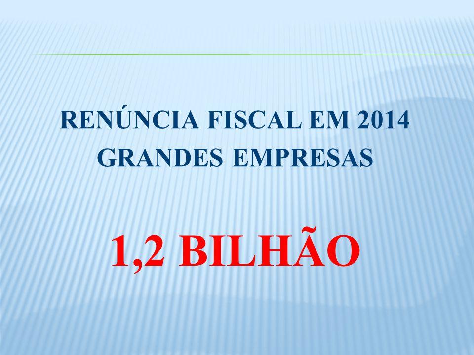 DESONERAÇÃO DA CESTA BÁSICA NA PARAÍBA 0,000000000