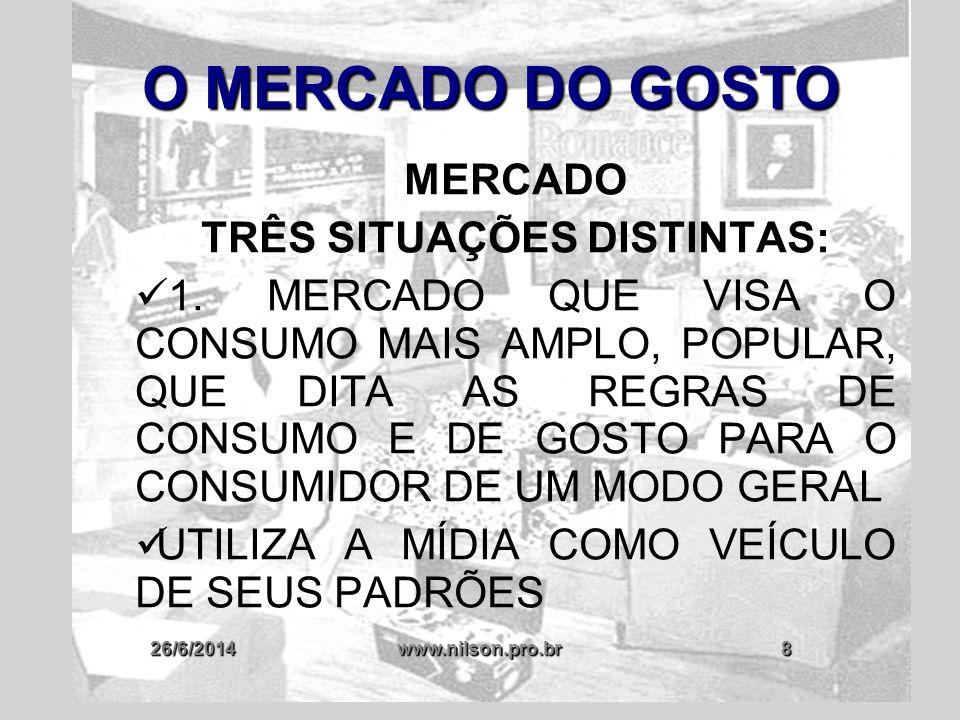 26/6/2014www.nilson.pro.br8 O MERCADO DO GOSTO MERCADO TRÊS SITUAÇÕES DISTINTAS:  1. MERCADO QUE VISA O CONSUMO MAIS AMPLO, POPULAR, QUE DITA AS REGR