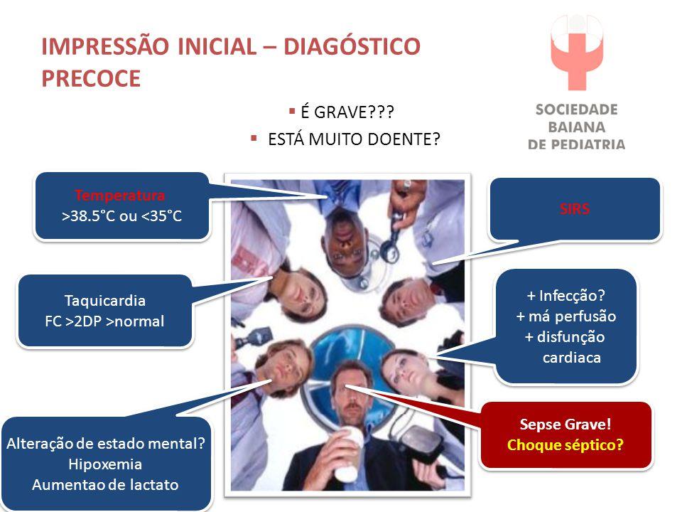 IMPRESSÃO INICIAL – DIAGÓSTICO PRECOCE  É GRAVE??.