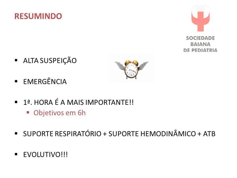 RESUMINDO  ALTA SUSPEIÇÃO  EMERGÊNCIA  1ª.HORA É A MAIS IMPORTANTE!.