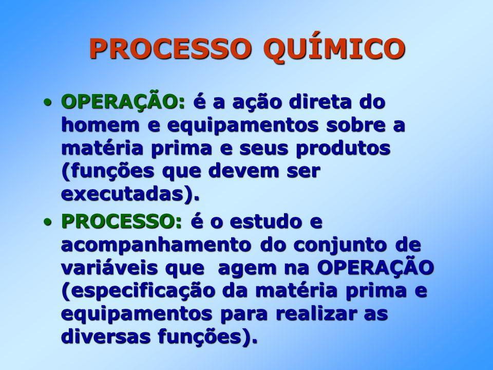 PROCESSO QUÍMICO •OPERAÇÃO: é a ação direta do homem e equipamentos sobre a matéria prima e seus produtos (funções que devem ser executadas). •PROCESS
