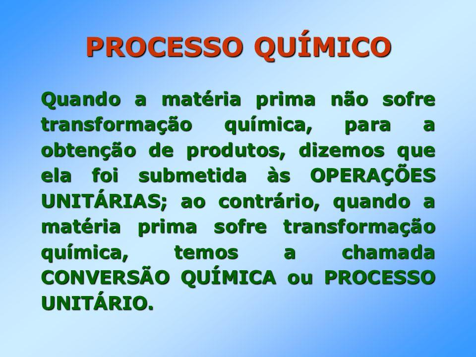 PROCESSO QUÍMICO Quando a matéria prima não sofre transformação química, para a obtenção de produtos, dizemos que ela foi submetida às OPERAÇÕES UNITÁ