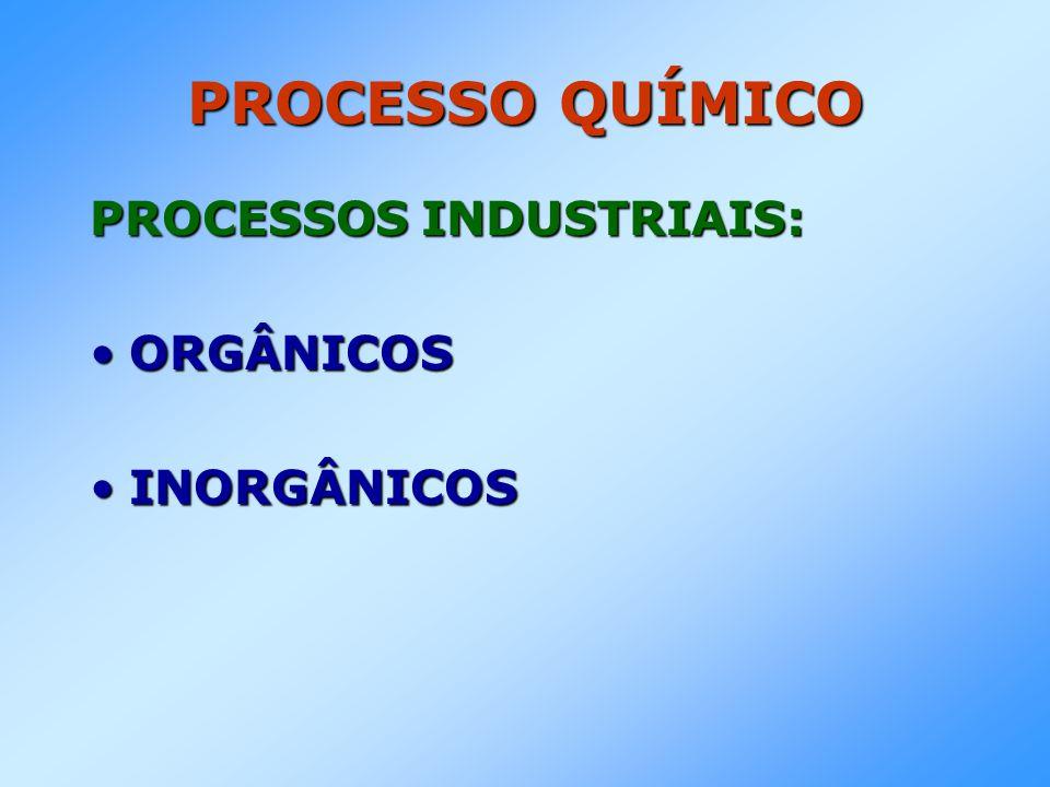 PROCESSO QUÍMICO PROCESSOS INDUSTRIAIS: •ORGÂNICOS •INORGÂNICOS