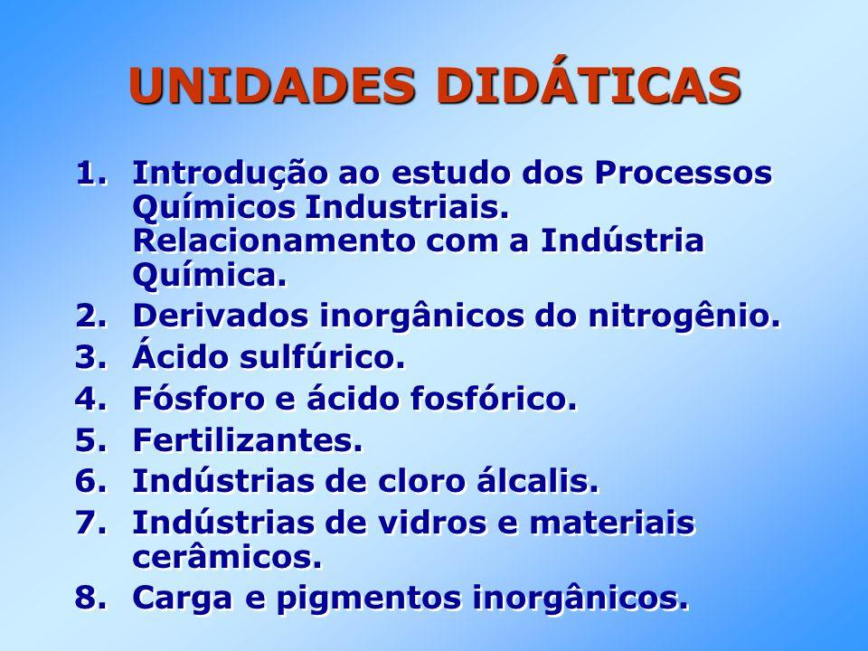 UNIDADES DIDÁTICAS 1. 1.Introdução ao estudo dos Processos Químicos Industriais. Relacionamento com a Indústria Química. 2. 2.Derivados inorgânicos do