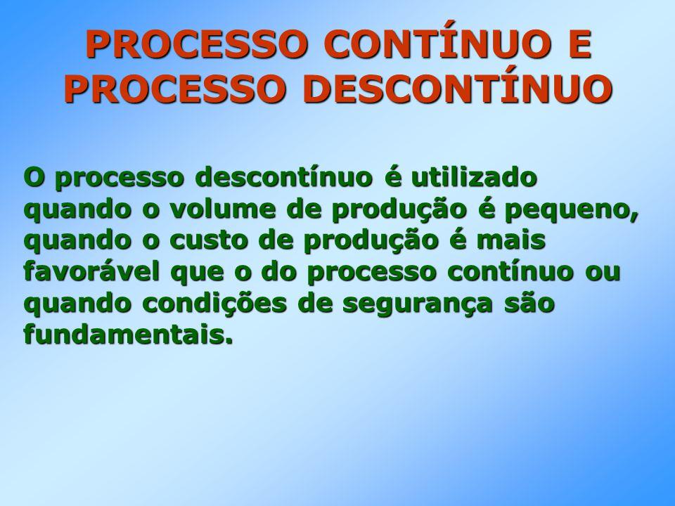 PROCESSO CONTÍNUO E PROCESSO DESCONTÍNUO O processo descontínuo é utilizado quando o volume de produção é pequeno, quando o custo de produção é mais f