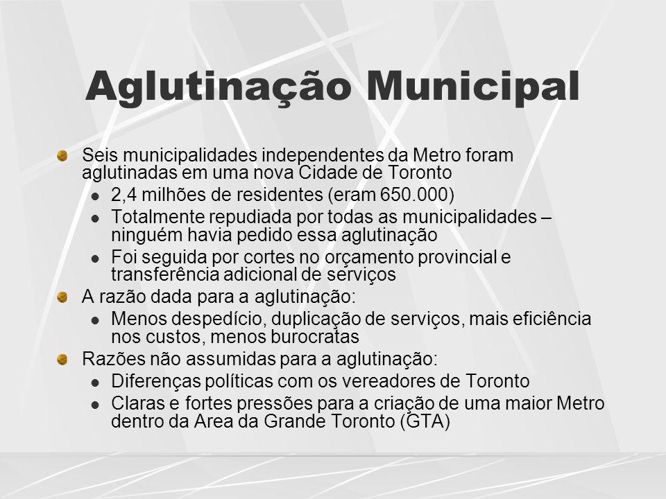Aglutinação Municipal Seis municipalidades independentes da Metro foram aglutinadas em uma nova Cidade de Toronto  2,4 milhões de residentes (eram 65