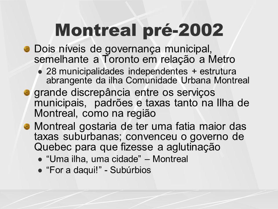 Montreal pré-2002 Dois níveis de governança municipal, semelhante a Toronto em relação a Metro  28 municipalidades independentes + estrutura abrangen