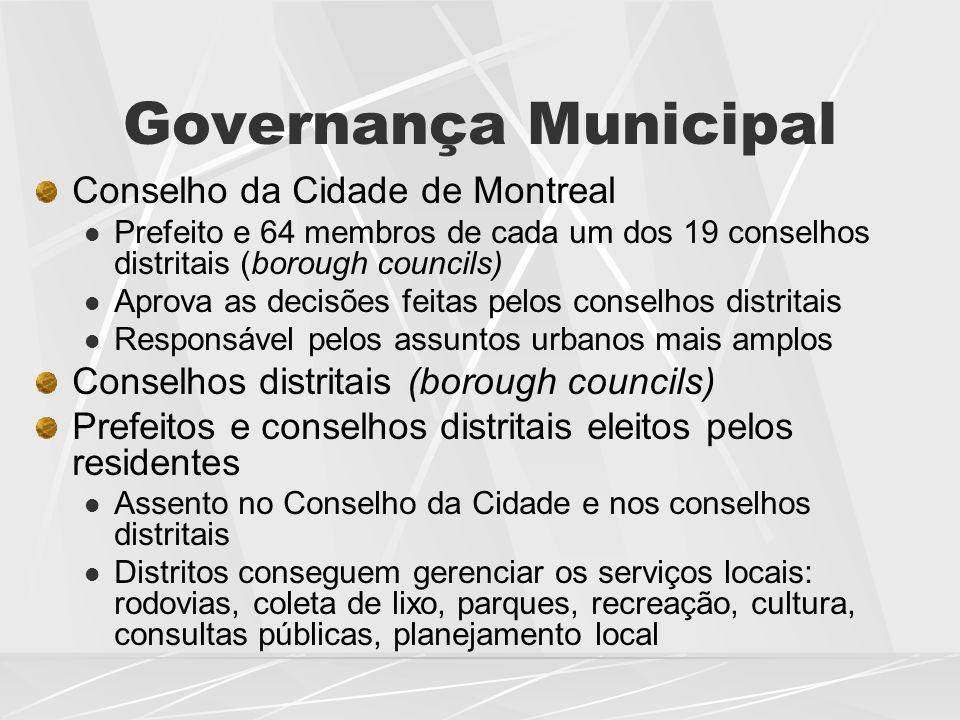 Governança Municipal Conselho da Cidade de Montreal  Prefeito e 64 membros de cada um dos 19 conselhos distritais (borough councils)  Aprova as deci