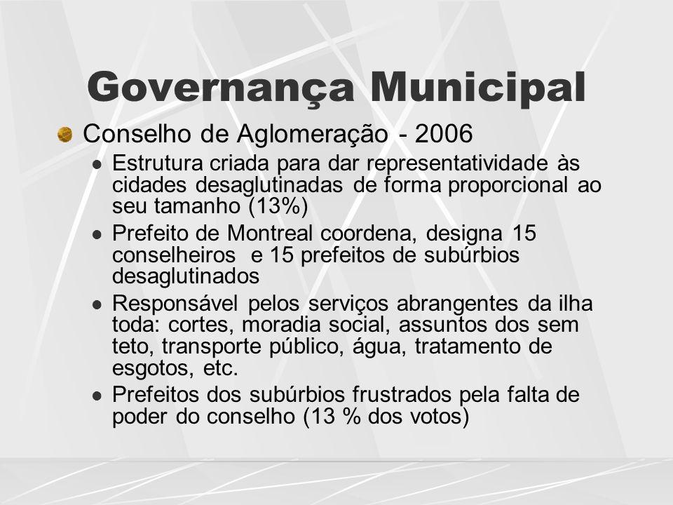 Governança Municipal Conselho de Aglomeração - 2006  Estrutura criada para dar representatividade às cidades desaglutinadas de forma proporcional ao