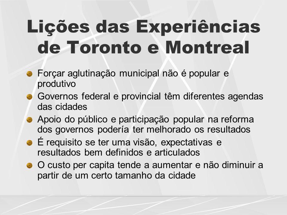 Lições das Experiências de Toronto e Montreal Forçar aglutinação municipal não é popular e produtivo Governos federal e provincial têm diferentes agen