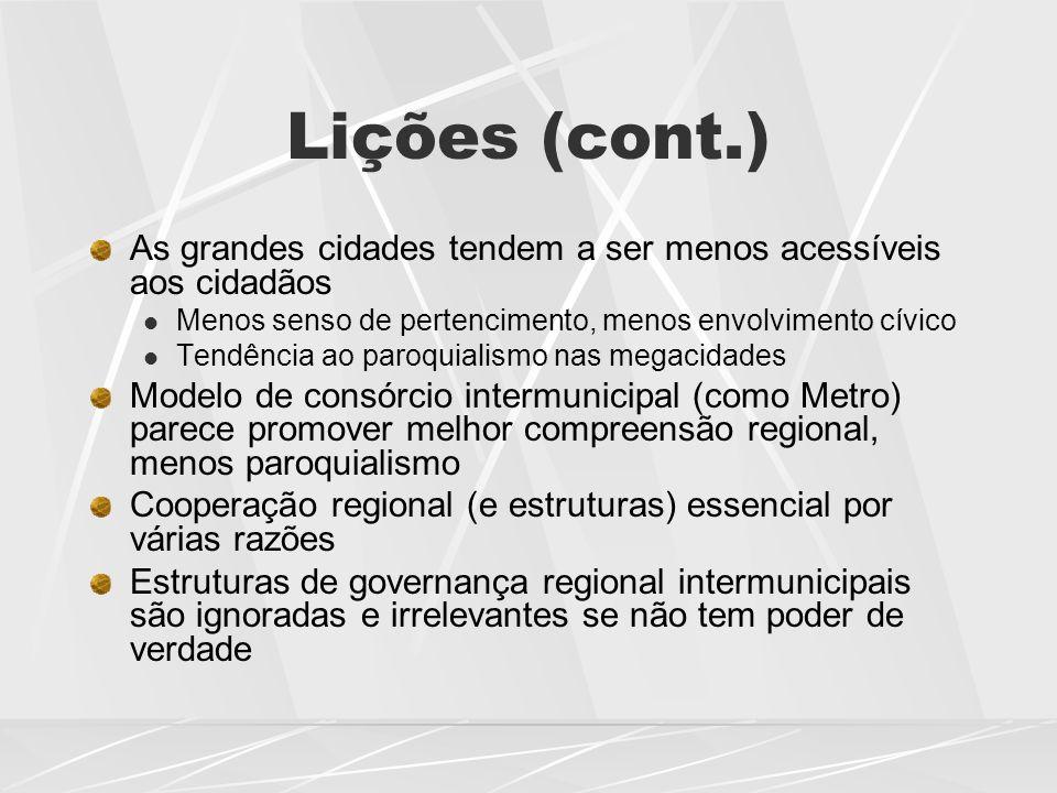 Lições (cont.) As grandes cidades tendem a ser menos acessíveis aos cidadãos  Menos senso de pertencimento, menos envolvimento cívico  Tendência ao