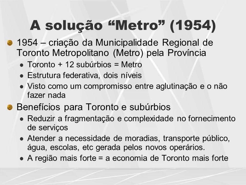 """A solução """"Metro"""" (1954) 1954 – criação da Municipalidade Regional de Toronto Metropolitano (Metro) pela Província  Toronto + 12 subúrbios = Metro """