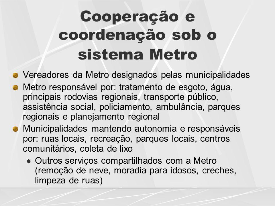 Cooperação e coordenação sob o sistema Metro Vereadores da Metro designados pelas municipalidades Metro responsável por: tratamento de esgoto, água, p