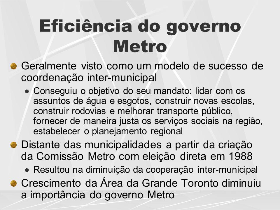 Eficiência do governo Metro Geralmente visto como um modelo de sucesso de coordenação inter-municipal  Conseguiu o objetivo do seu mandato: lidar com