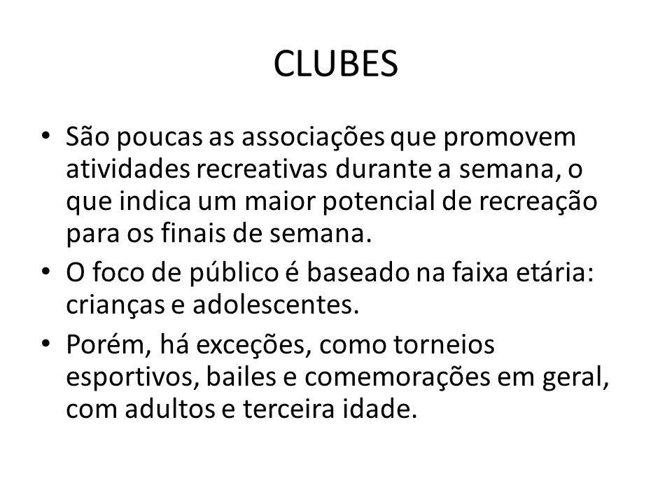 CLUBES • São poucas as associações que promovem atividades recreativas durante a semana, o que indica um maior potencial de recreação para os finais d