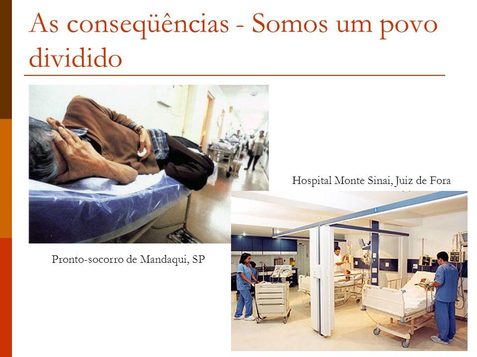 As conseqüências - Somos um povo dividido Pronto-socorro de Mandaqui, SP Hospital Monte Sinai, Juiz de Fora