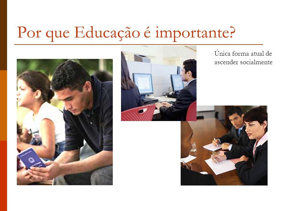 Por que Educação é importante? Única forma atual de ascender socialmente