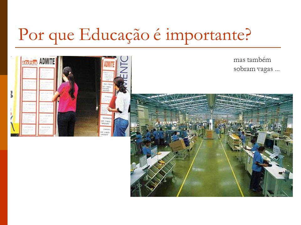 Por que Educação é importante? mas também sobram vagas...