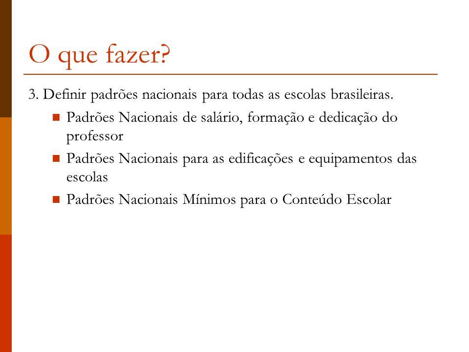 O que fazer.3. Definir padrões nacionais para todas as escolas brasileiras.