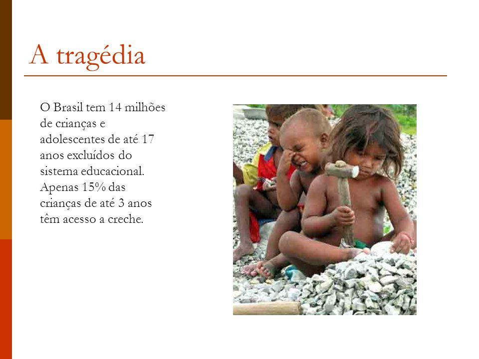 A tragédia O Brasil tem 14 milhões de crianças e adolescentes de até 17 anos excluídos do sistema educacional.