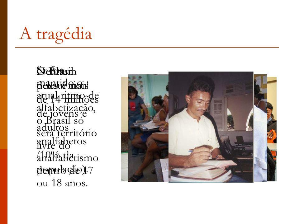 A tragédia O Brasil possui mais de 14 milhões de jovens e adultos analfabetos (10% da população).