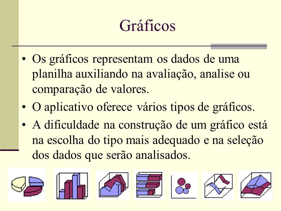 Tipos de Gráficos  Os gráficos podem ser incorporados ou em folha de gráfico.