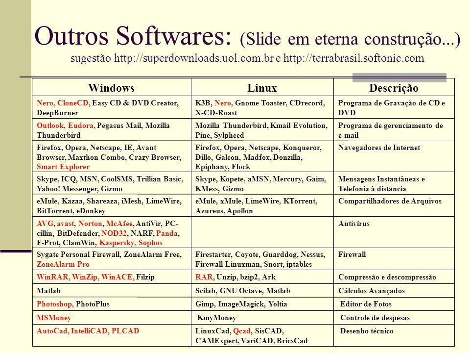 Softwares Avançados: sugestão http://superdownloads.uol.com.br e http://terrabrasil.softonic.com VMware Workstation, Wine, CrossOver, XMAMEEmuladores Telnet, SSH, VNC, TightVNC, FreeNX, XDMCP, LTSPAcesso Remoto Análise, Manutenção e Reparo de Sistema, BenchmarkDiagnósticos e Backup Sniffers, Portscanners, Ping, TracerouteAplicativos de Rede Squid, AnalogX, WinConnection, WinGate, FreeProxyServidores Proxy Bind, Simple DNS PlusServidores de DNS Postfix, Sendmail., Microsoft Exchange, Xmail, AxigenServidores de E-Mail Samba, NFS, ProFTPD, WU-FTPD, GuildFTPd, FileZillaServidores de Arquivos Apache, Sambar, TinyWeb, MyServer, IISServidores de WEB PHP, Delphi, Java, C/C++, ASP, Cobol, Pascal,CGI,VBLinguagens de Programação Oracle, DB2, MS-SQL, MySQL, PostgreSQL, FirebirdBanco de Dados ExemplosTipo