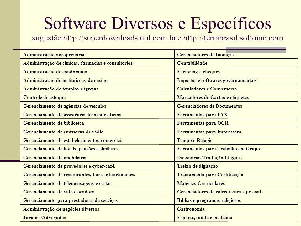 Software Específicos Desenvolvidos para um Cliente Especifico ( Sistemas personalizados)  Quem usa: Bancos,Governos (federal, estadual, municipal), redes de supermercados, Empresas pequenas, medias e grandes.