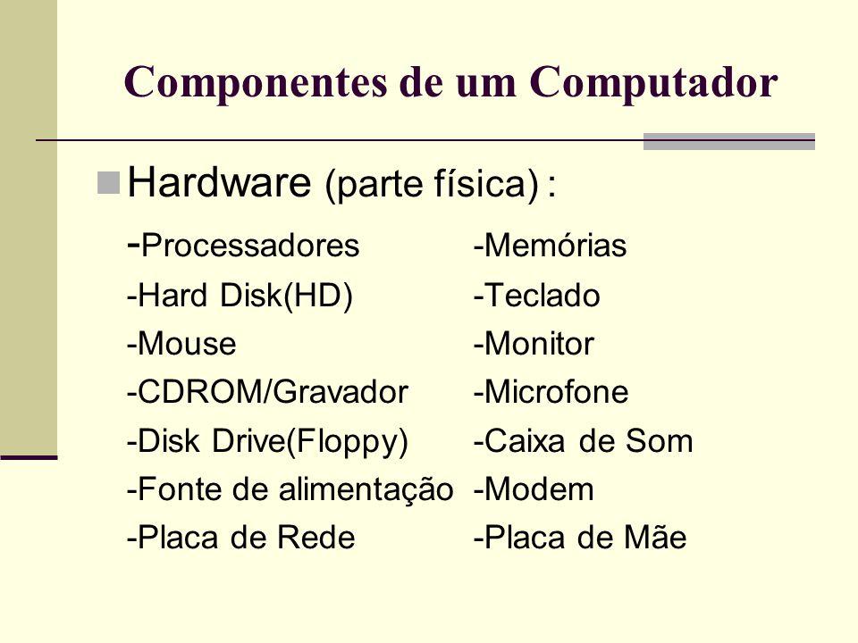 Componentes de um Computador  Hardware (Periféricos): - Impressoras-Scanner -Multi-funcionais-Pen Drives -Modem ADSL-Estabilizadores -No-Break(UPS)-Hub ou Switches -Web Cam-Projetores multimídia -Joystick Para saber mais http://www.guiadohardware.net