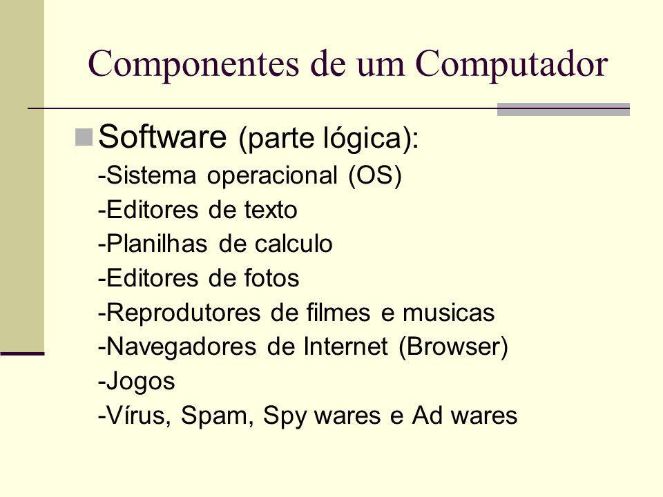 Termos e Significados:  Bit (b): é a menor unidade de informação usada na Computação.