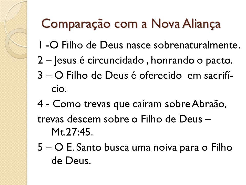 Comparação com a Nova Aliança 1 -O Filho de Deus nasce sobrenaturalmente.