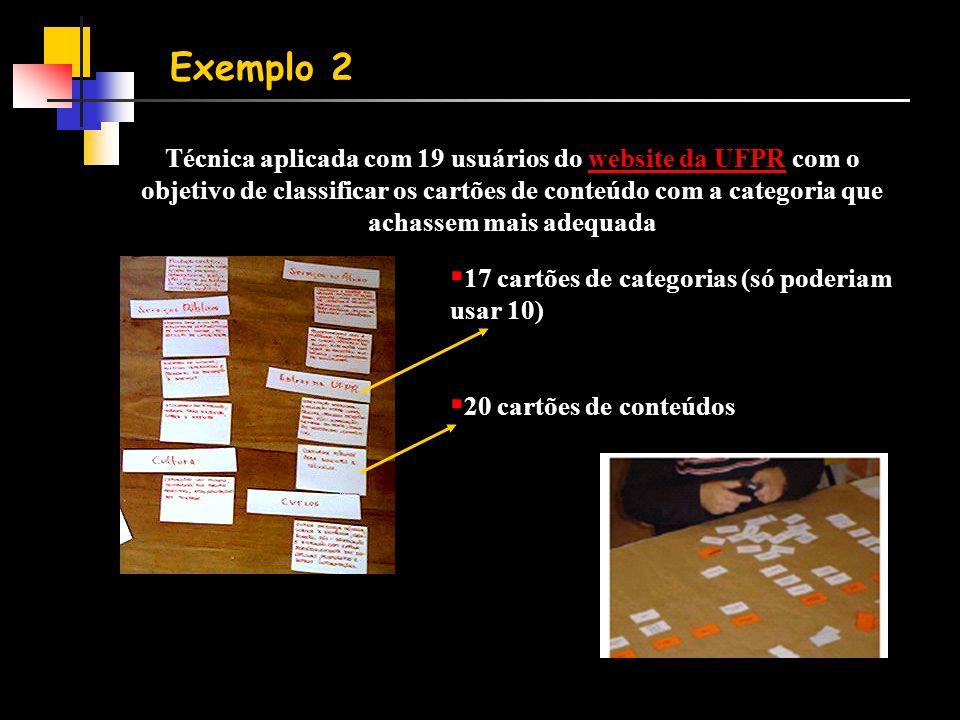 Exemplo 2 Técnica aplicada com 19 usuários do website da UFPR com o objetivo de classificar os cartões de conteúdo com a categoria que achassem mais a