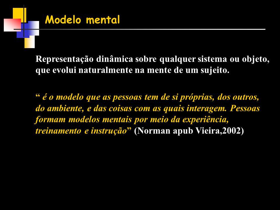 """Modelo mental Representação dinâmica sobre qualquer sistema ou objeto, que evolui naturalmente na mente de um sujeito. """" é o modelo que as pessoas tem"""