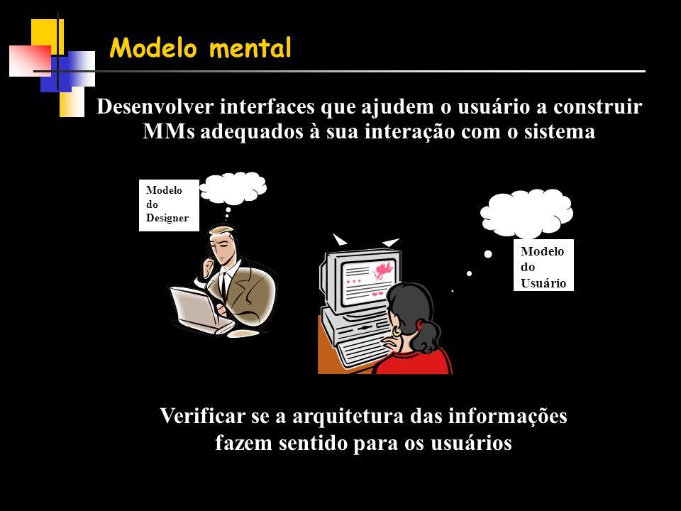 Modelo do Designer Modelo do Usuário Modelo mental Verificar se a arquitetura das informações fazem sentido para os usuários Desenvolver interfaces que ajudem o usuário a construir MMs adequados à sua interação com o sistema