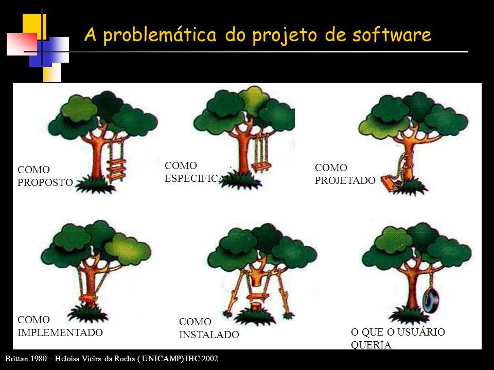 A problemática do projeto de software Brittan 1980 – Heloisa Vieira da Rocha ( UNICAMP) IHC 2002 COMO PROPOSTO COMO ESPECIFICADO COMO PROJETADO COMO IMPLEMENTADO COMO INSTALADO O QUE O USUÁRIO QUERIA