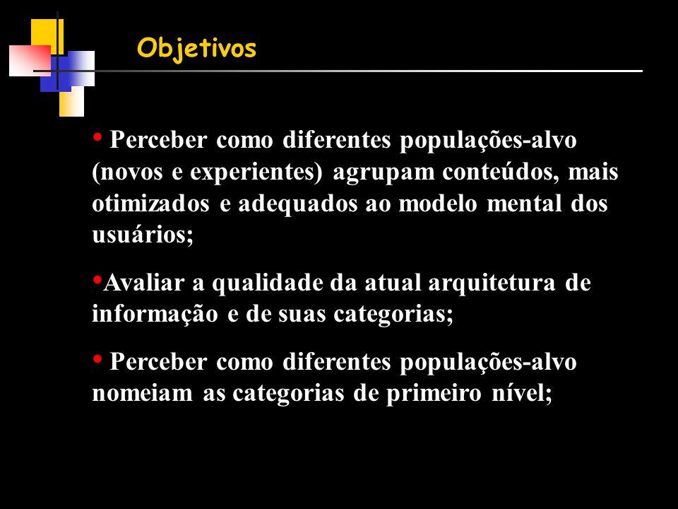 Objetivos • Perceber como diferentes populações-alvo (novos e experientes) agrupam conteúdos, mais otimizados e adequados ao modelo mental dos usuários; • Avaliar a qualidade da atual arquitetura de informação e de suas categorias; • Perceber como diferentes populações-alvo nomeiam as categorias de primeiro nível;